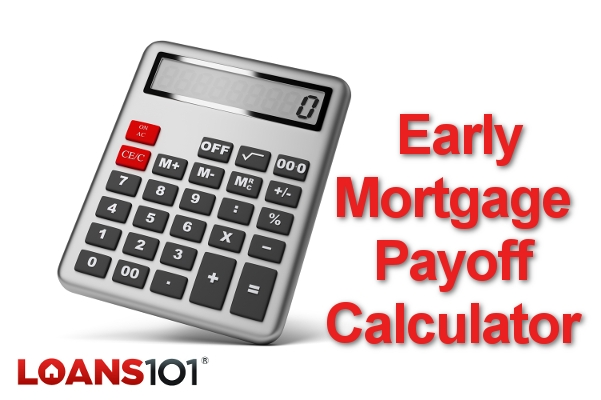Early Mortgage Payoff Calculator