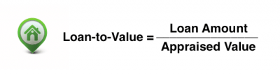 Loan-to-Value Calculation
